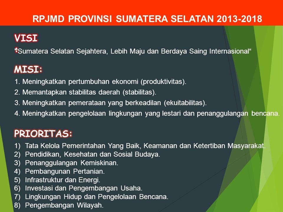 RPJMD PROVINSI SUMATERA SELATAN 2013-2018
