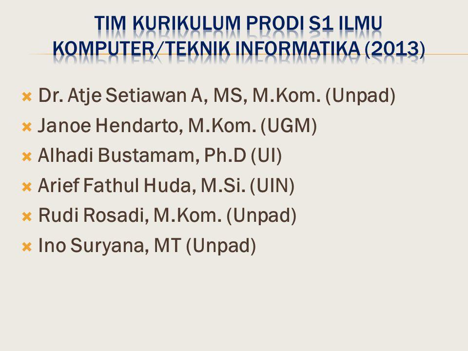 TIM KURIKULUM PRODI S1 ILMU KOMPUTER/Teknik INFORMATIKA (2013)