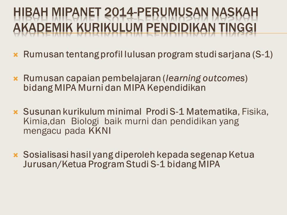 HIBAH mipanet 2014-PERUMUSAN NASKAH AKADEMIK KURIKULUM PENDIDIKAN TINGGI