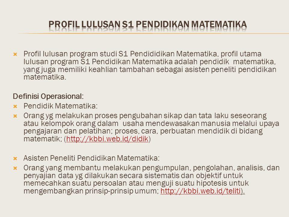 PROFIL LULUSAN S1 PENDIDIKAN MATEMATIKA