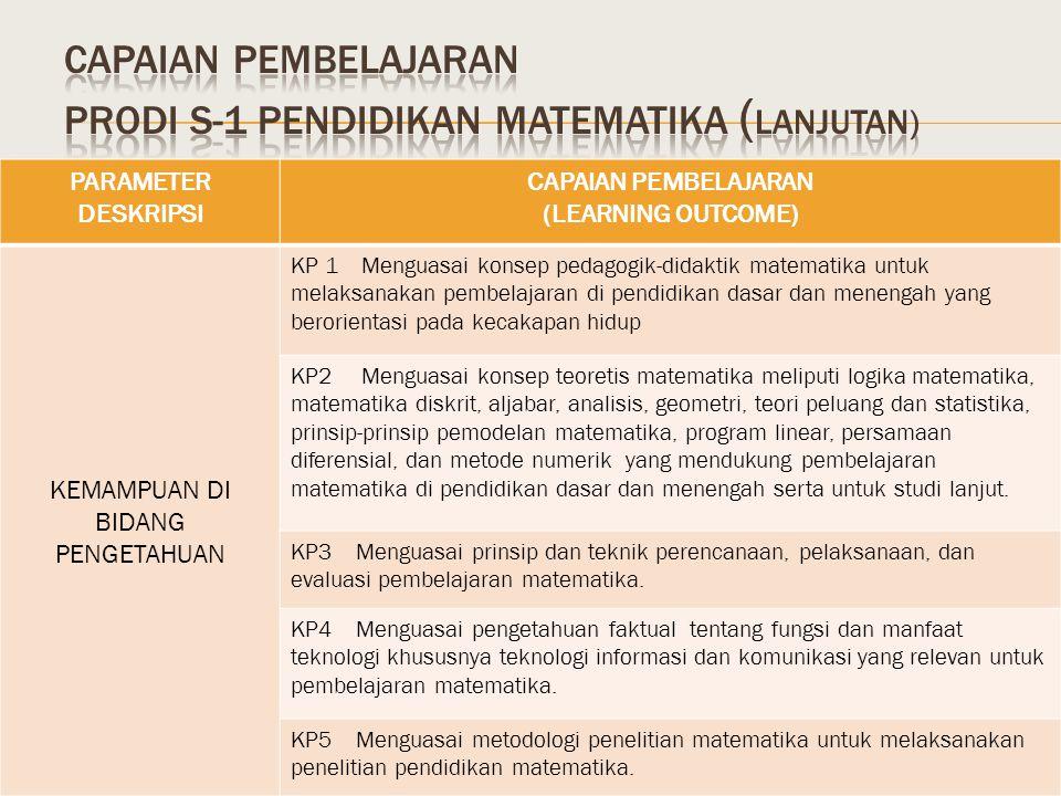CAPAIAN PEMBELAJARAN PRODI S-1 PENDIDIKAN MATEMATIKA (lanjutan)