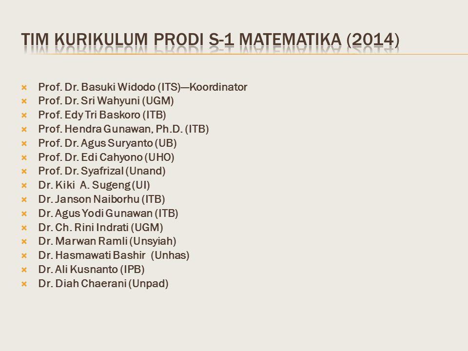 Tim kurikulum Prodi s-1 matematika (2014)