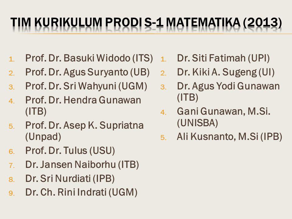 TIM KURIKULUM PRODI S-1 MATEMATIKA (2013)