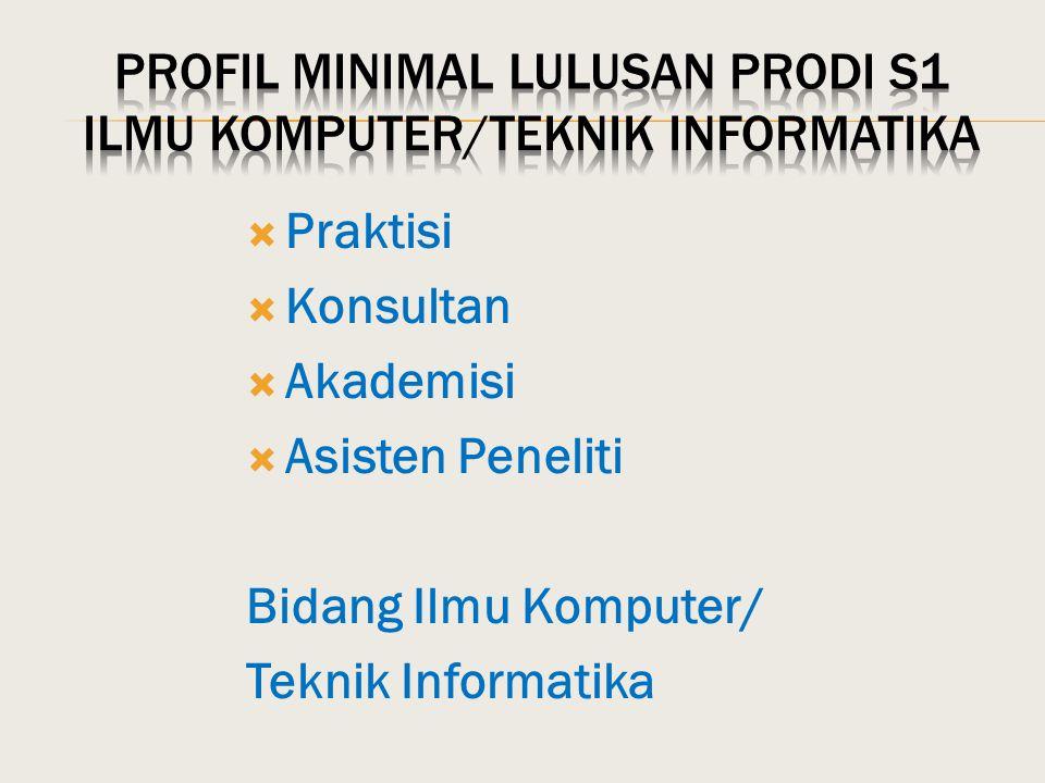 Profil Minimal Lulusan Prodi S1 Ilmu Komputer/Teknik Informatika
