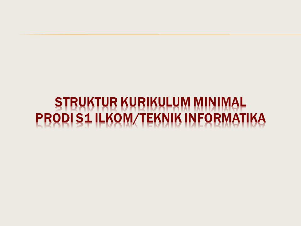 STRUKTUR KURIKULUM MINIMAL PRODI S1 ILKOM/TEKNIK INFORMATIKA