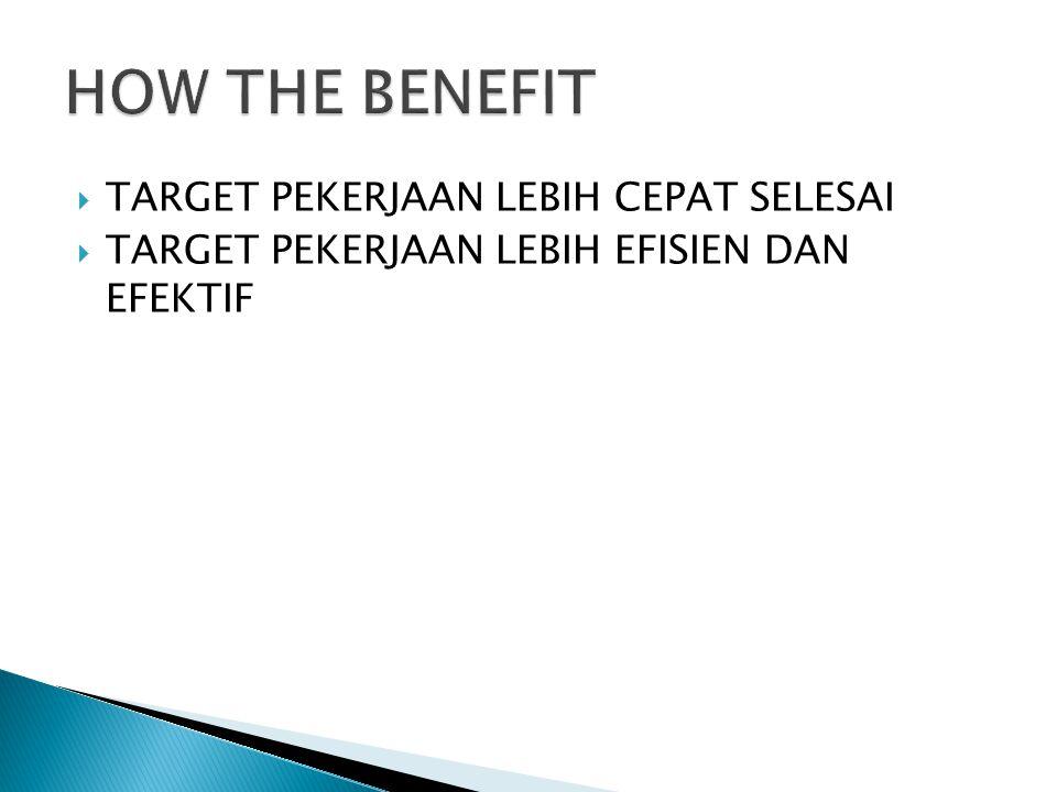 HOW THE BENEFIT TARGET PEKERJAAN LEBIH CEPAT SELESAI