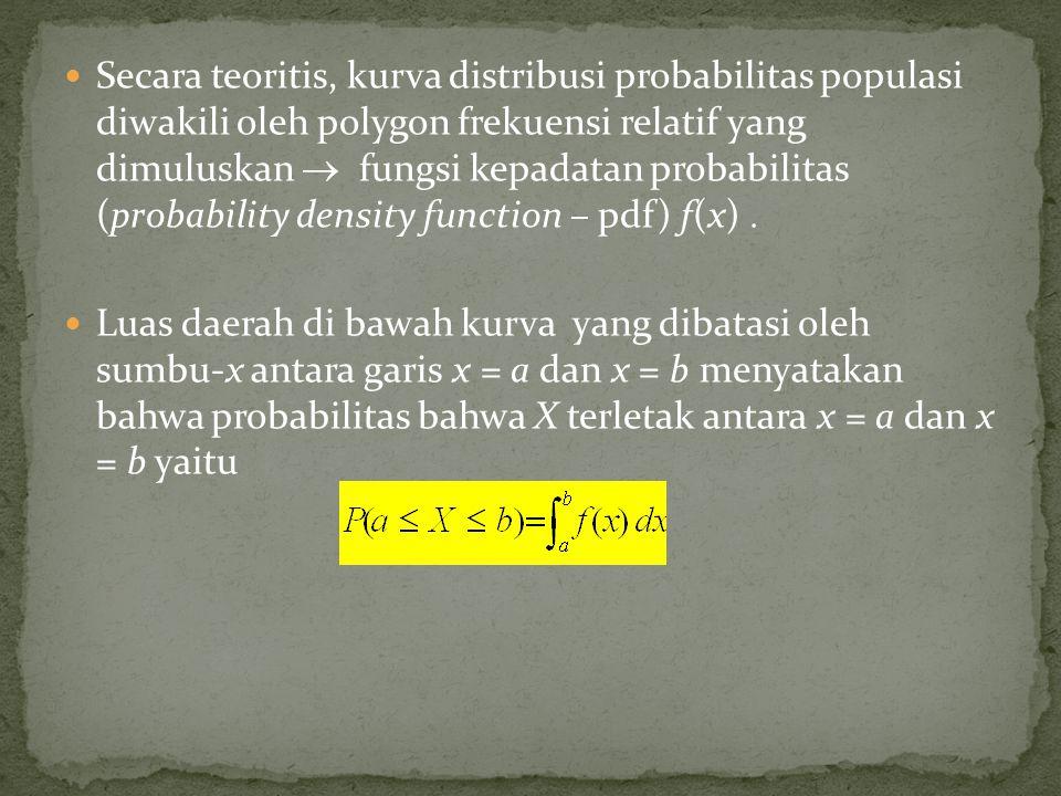 Secara teoritis, kurva distribusi probabilitas populasi diwakili oleh polygon frekuensi relatif yang dimuluskan  fungsi kepadatan probabilitas (probability density function – pdf) f(x) 