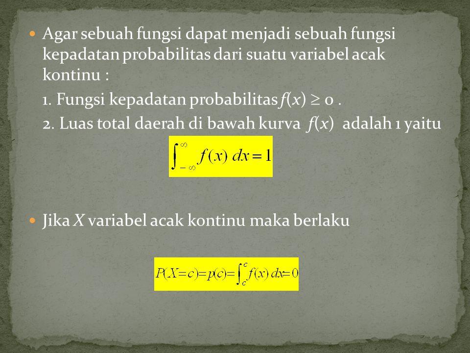 Agar sebuah fungsi dapat menjadi sebuah fungsi kepadatan probabilitas dari suatu variabel acak kontinu :