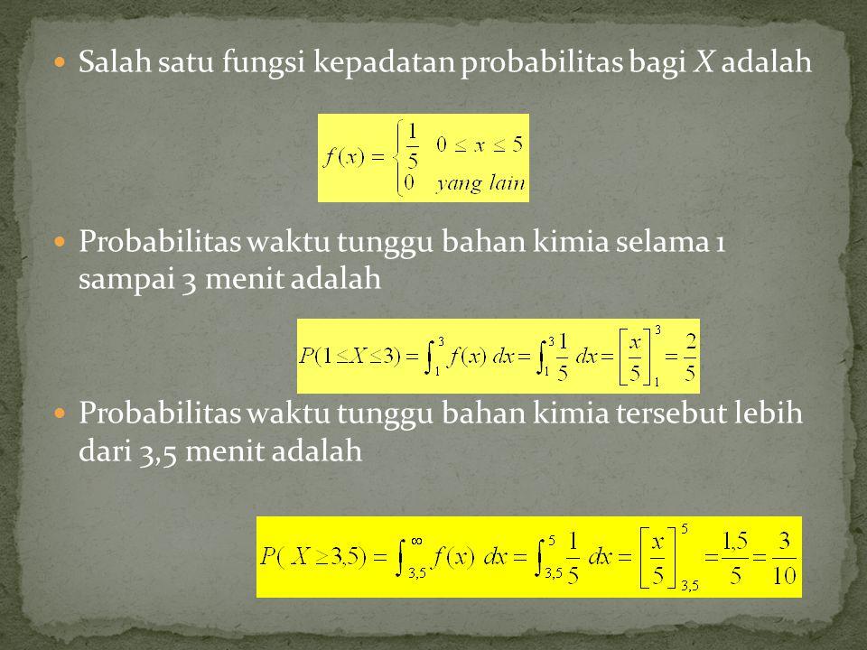 Salah satu fungsi kepadatan probabilitas bagi X adalah