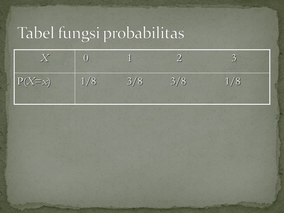 Tabel fungsi probabilitas