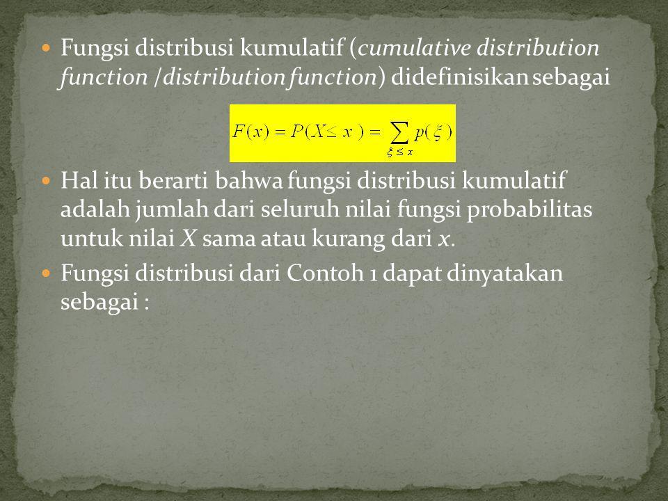Fungsi distribusi kumulatif (cumulative distribution function /distribution function) didefinisikan sebagai