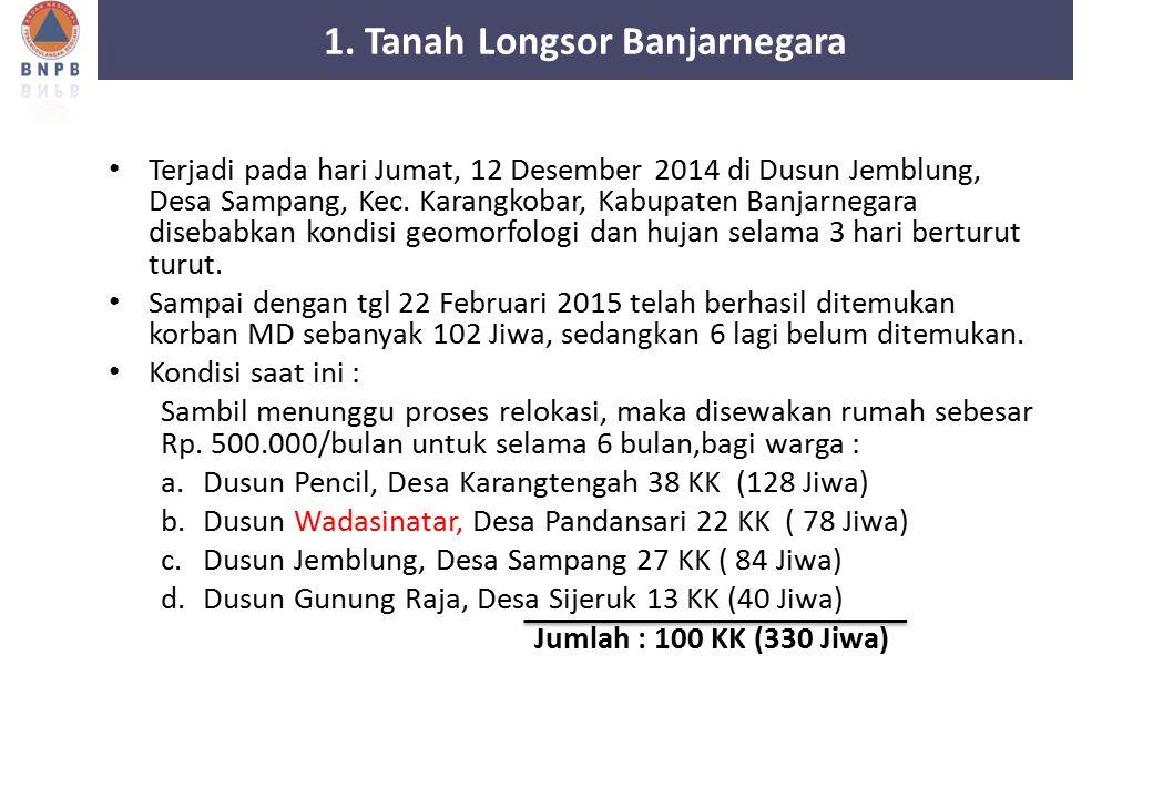 1. Tanah Longsor Banjarnegara