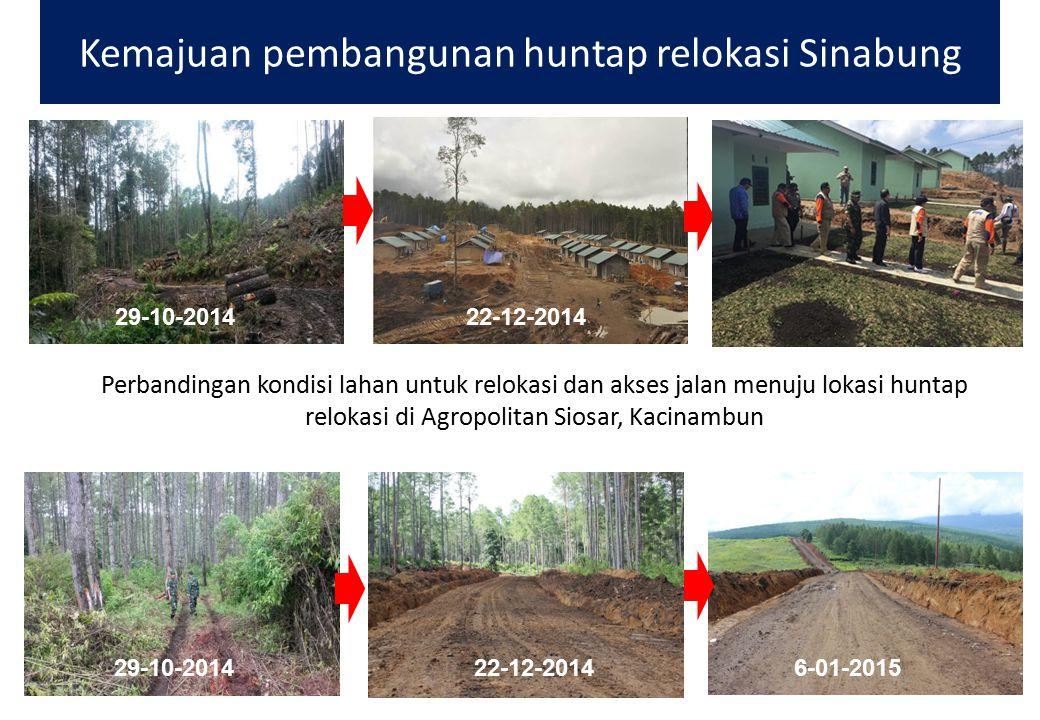 Kemajuan pembangunan huntap relokasi Sinabung