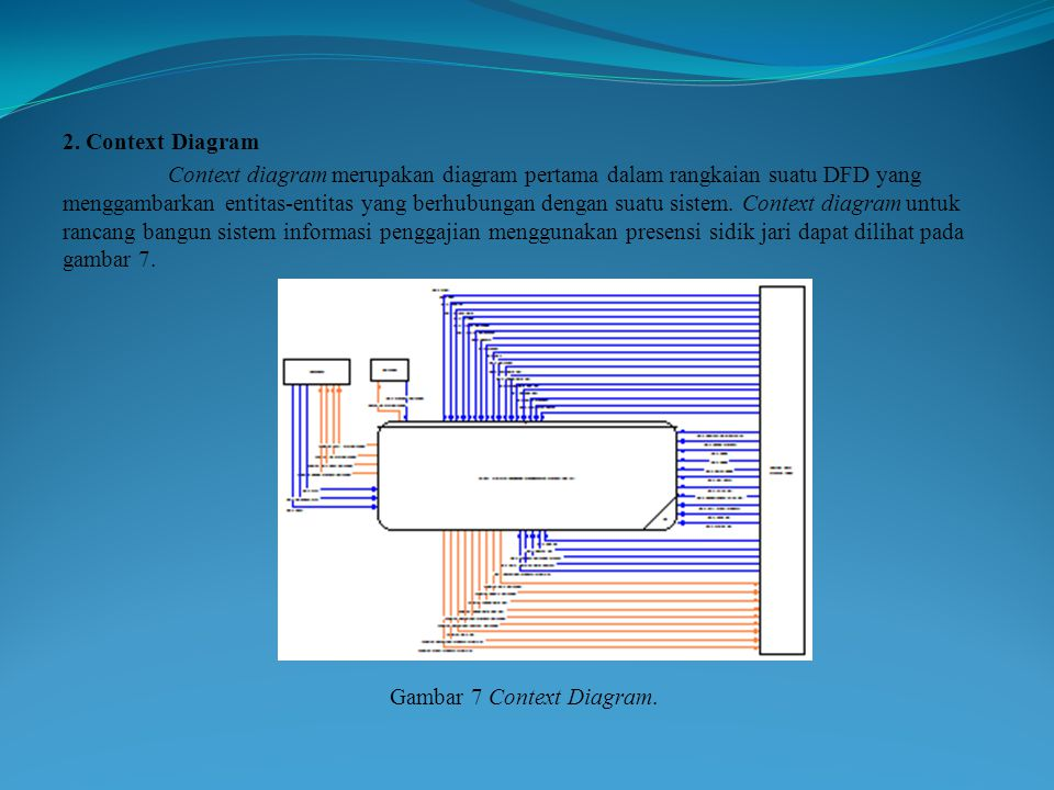 Gambar 7 Context Diagram.