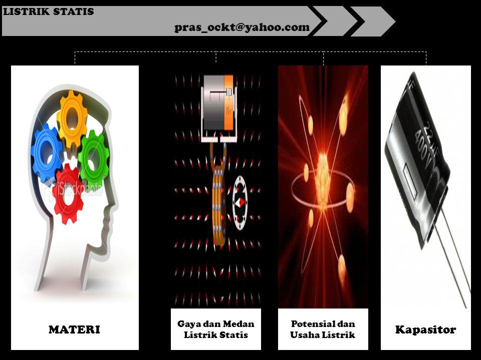 pras_ockt@yahoo.com MATERI Kapasitor MATERI LISTRIK STATIS