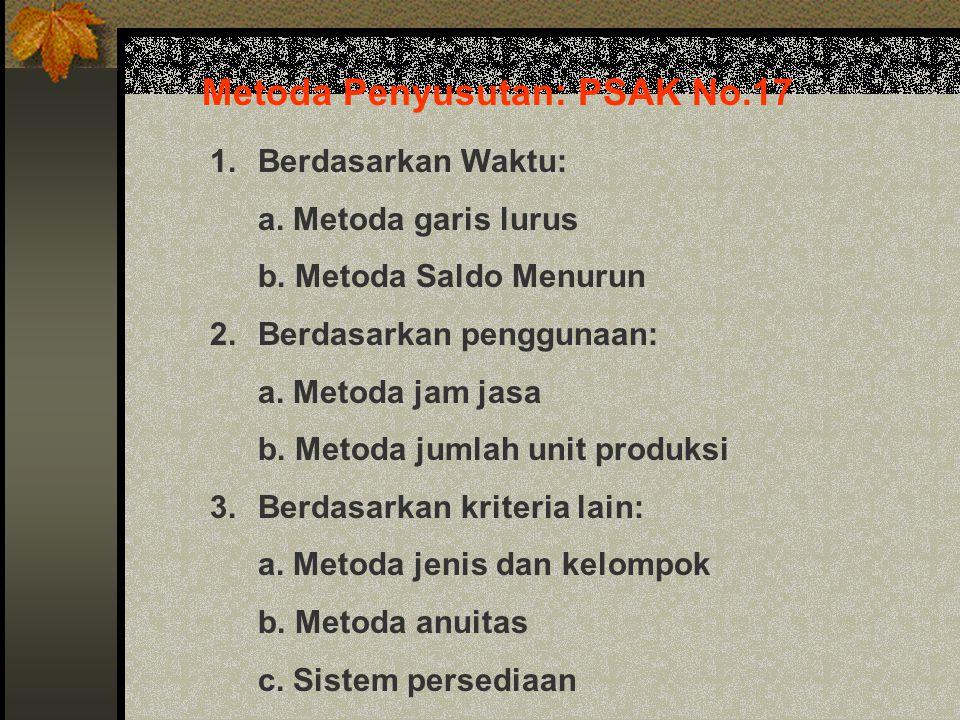 Metoda Penyusutan: PSAK No.17