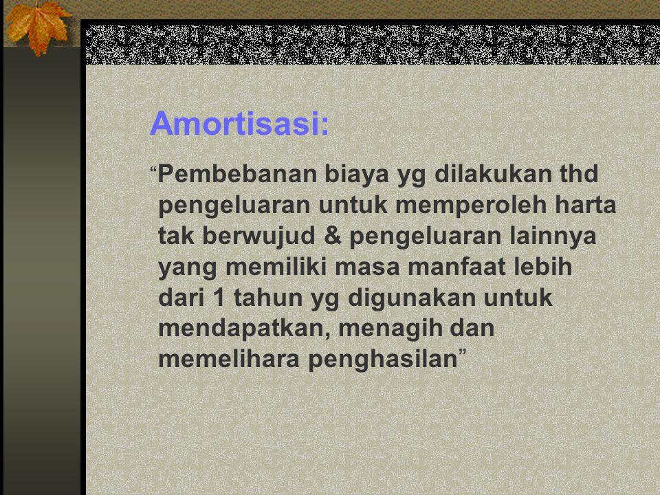Amortisasi: