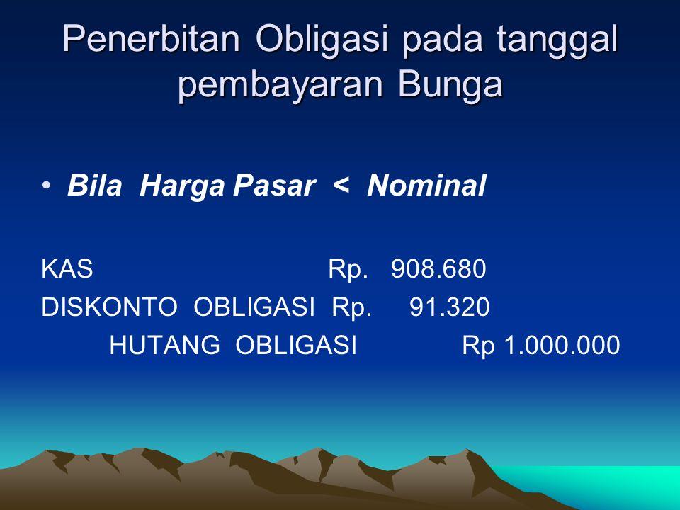 Penerbitan Obligasi pada tanggal pembayaran Bunga