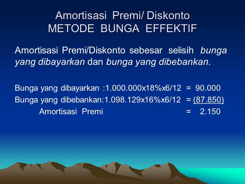 Amortisasi Premi/ Diskonto METODE BUNGA EFFEKTIF