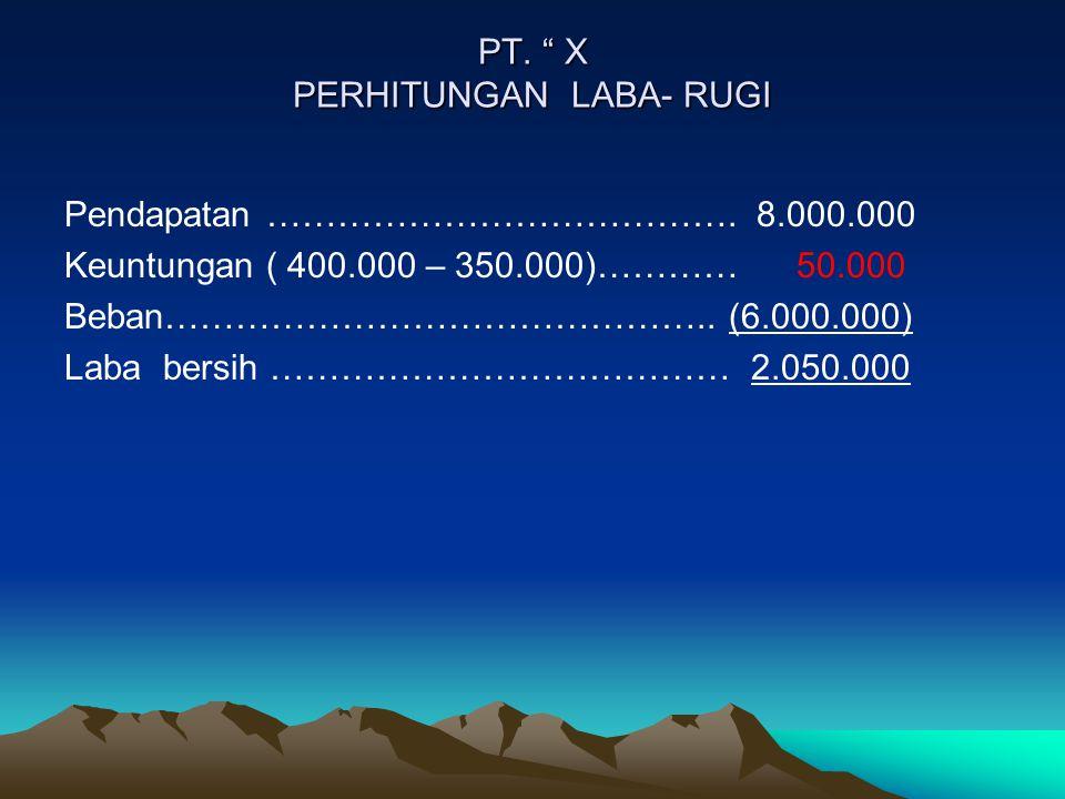 PT. X PERHITUNGAN LABA- RUGI
