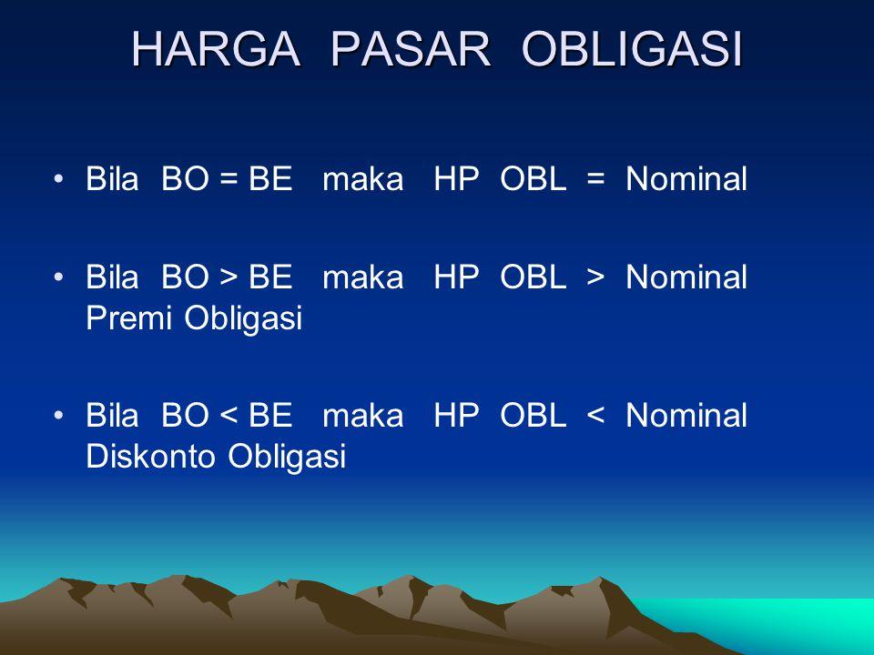 HARGA PASAR OBLIGASI Bila BO = BE maka HP OBL = Nominal