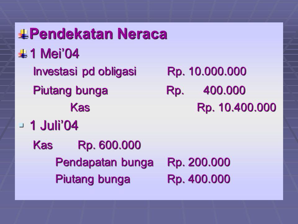 Pendekatan Neraca 1 Mei'04 Piutang bunga Rp. 400.000 1 Juli'04
