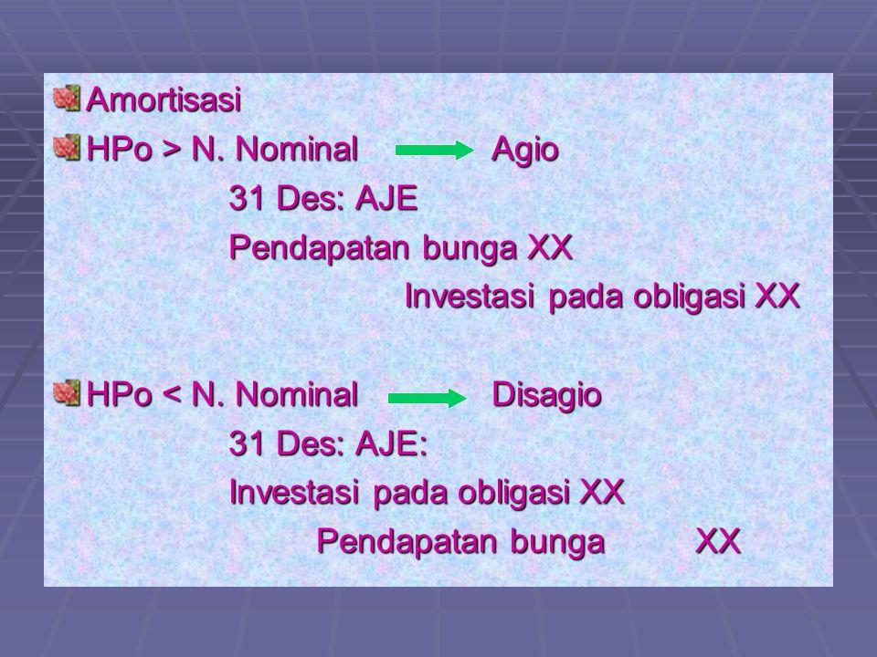 Amortisasi HPo > N. Nominal Agio. 31 Des: AJE. Pendapatan bunga XX. Investasi pada obligasi XX.