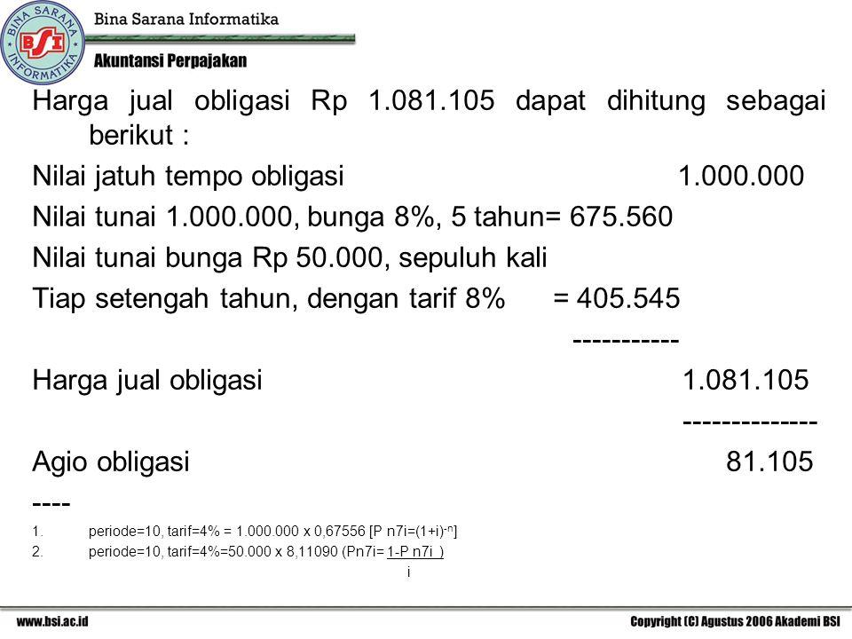 Harga jual obligasi Rp 1.081.105 dapat dihitung sebagai berikut :