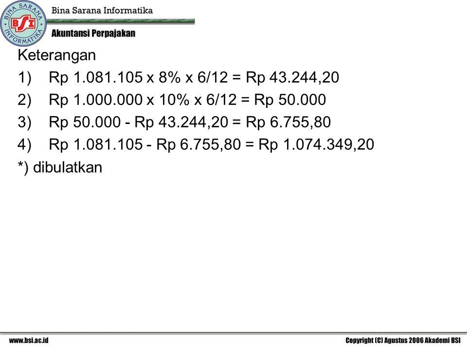 Keterangan Rp 1.081.105 x 8% x 6/12 = Rp 43.244,20. Rp 1.000.000 x 10% x 6/12 = Rp 50.000. Rp 50.000 - Rp 43.244,20 = Rp 6.755,80.