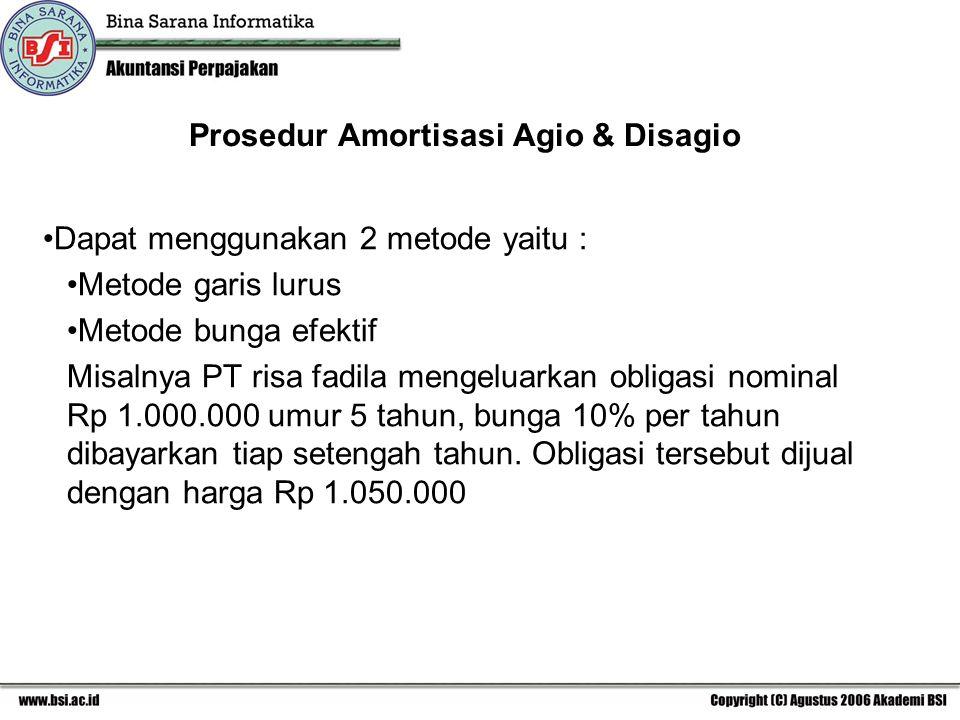 Prosedur Amortisasi Agio & Disagio