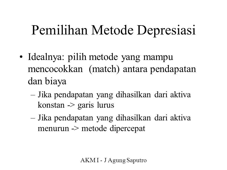 Pemilihan Metode Depresiasi