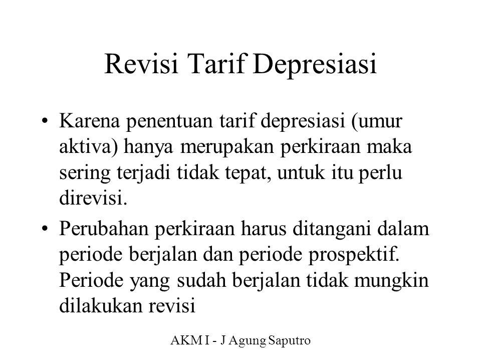 Revisi Tarif Depresiasi