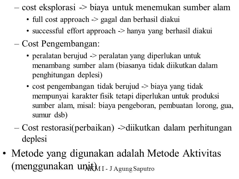 Metode yang digunakan adalah Metode Aktivitas (menggunakan unit)