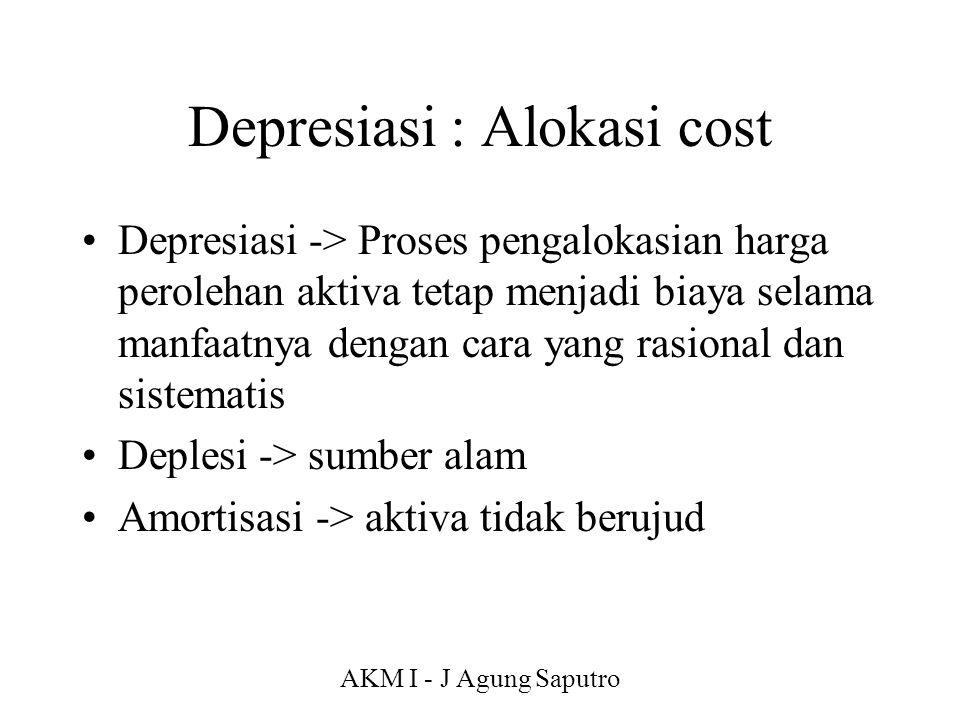 Depresiasi : Alokasi cost