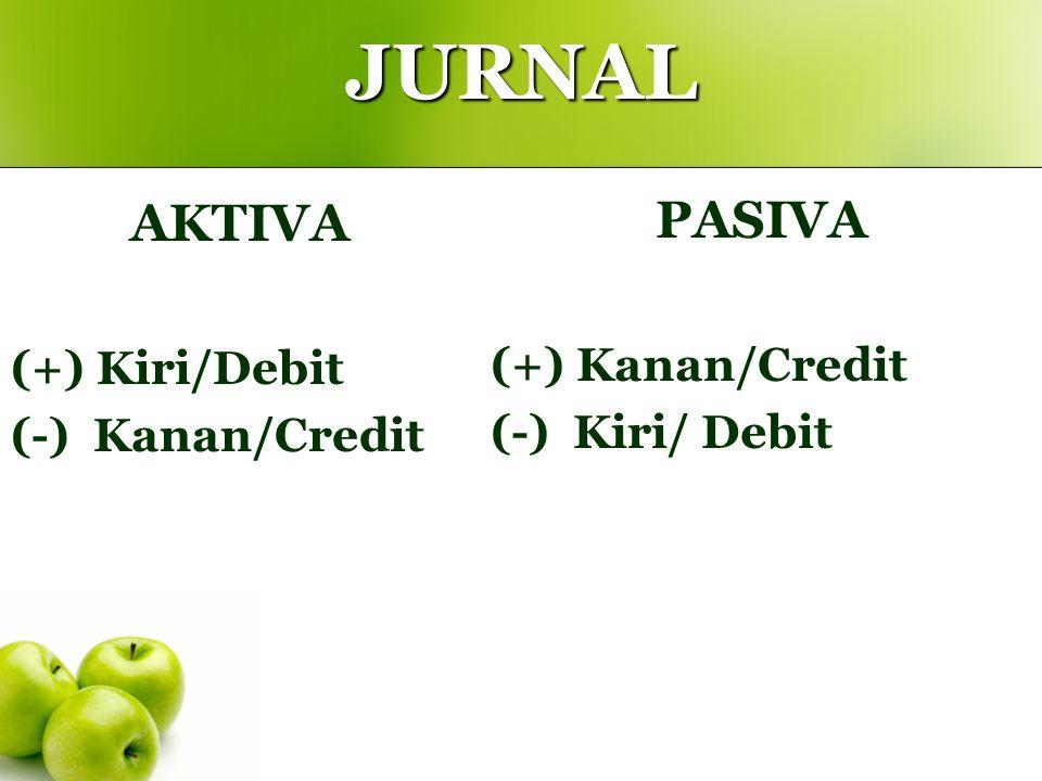 JURNAL AKTIVA PASIVA (+) Kiri/Debit (+) Kanan/Credit (-) Kanan/Credit