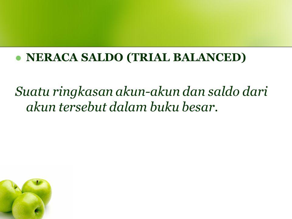 NERACA SALDO (TRIAL BALANCED)