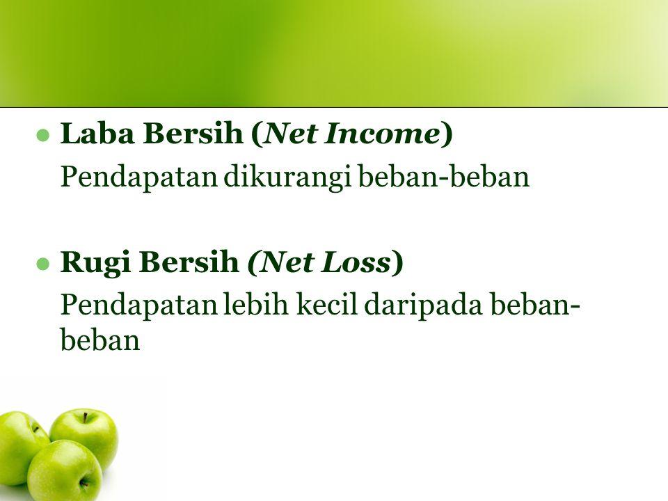 Laba Bersih (Net Income)