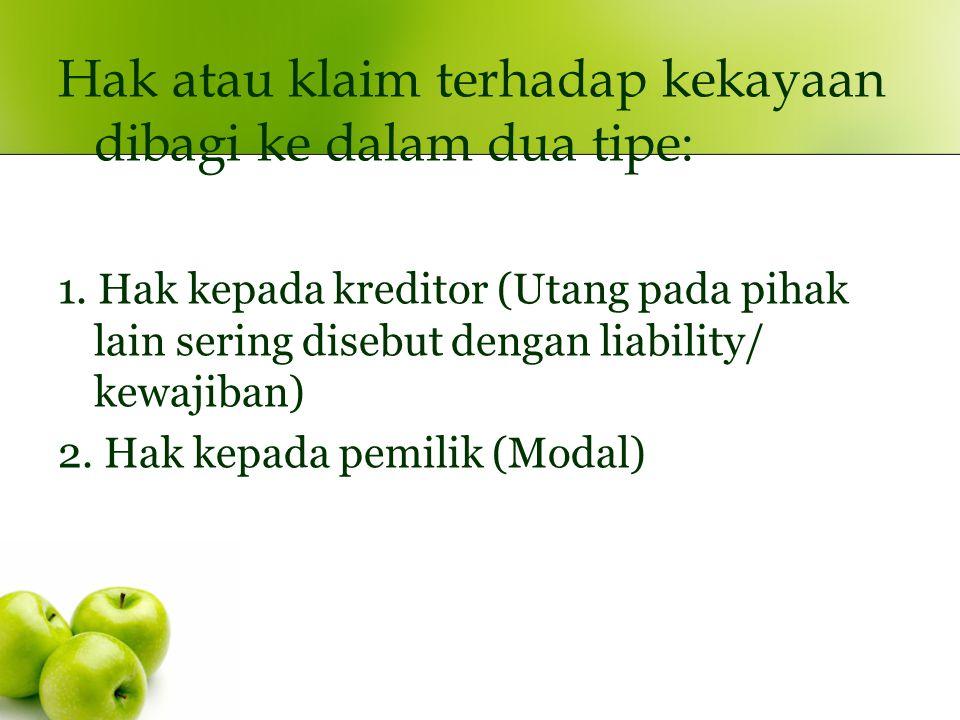 Hak atau klaim terhadap kekayaan dibagi ke dalam dua tipe: