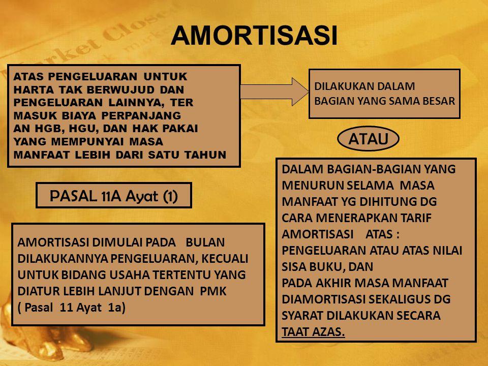 AMORTISASI ATAU PASAL 11A Ayat (1) DALAM BAGIAN-BAGIAN YANG