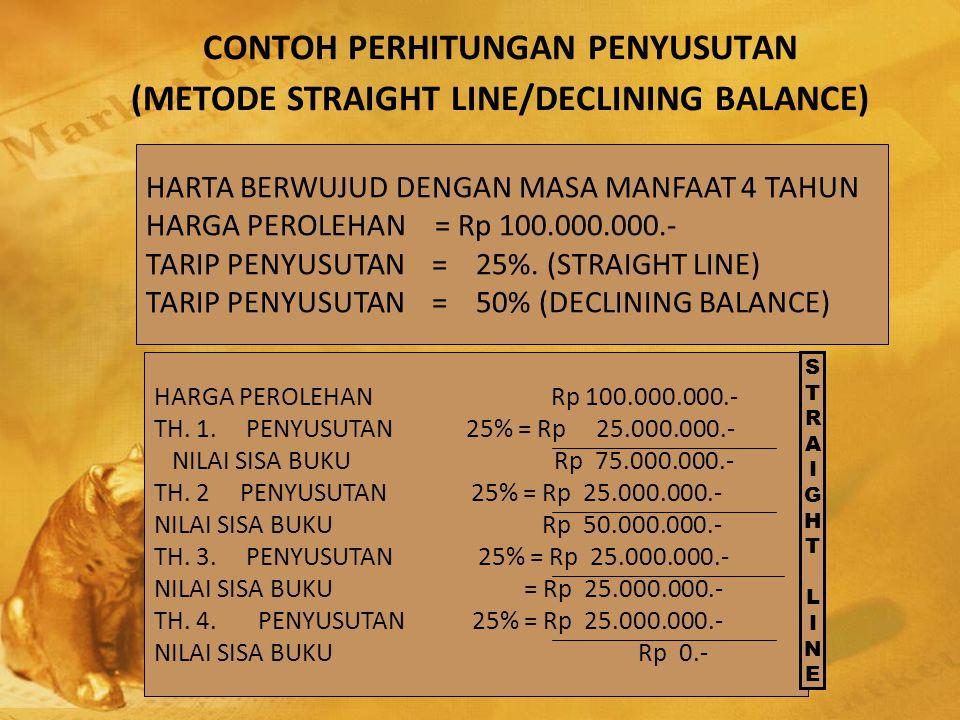 CONTOH PERHITUNGAN PENYUSUTAN (METODE STRAIGHT LINE/DECLINING BALANCE)