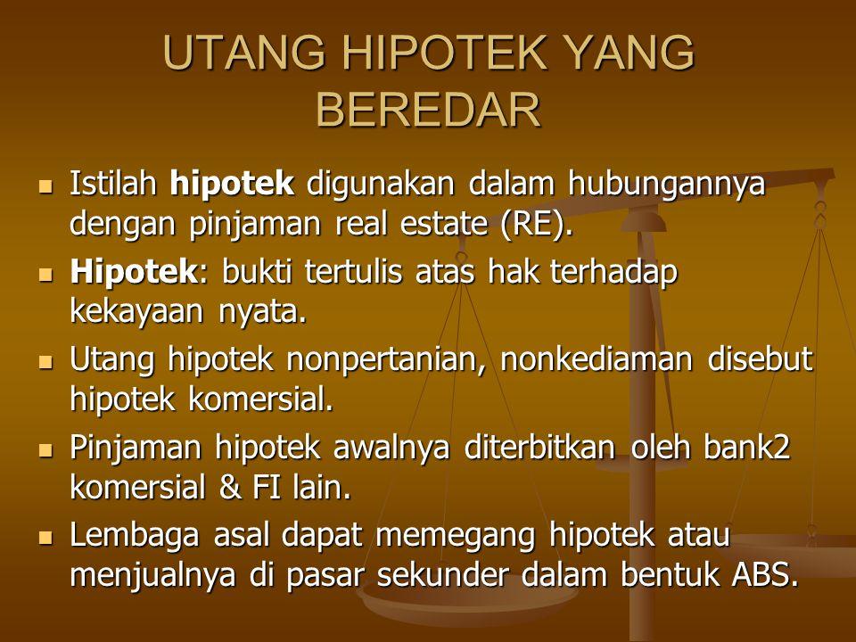 UTANG HIPOTEK YANG BEREDAR