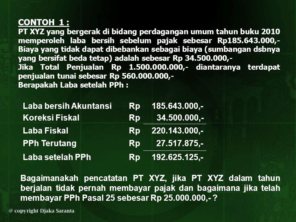 CONTOH 1 : Laba bersih Akuntansi Rp 185.643.000,- Koreksi Fiskal Rp