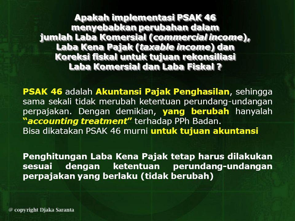 Apakah implementasi PSAK 46 menyebabkan perubahan dalam