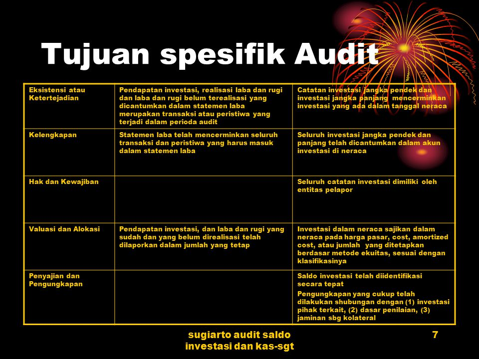 sugiarto audit saldo investasi dan kas-sgt