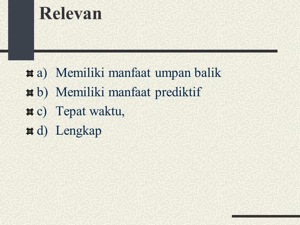 Relevan a) Memiliki manfaat umpan balik b) Memiliki manfaat prediktif