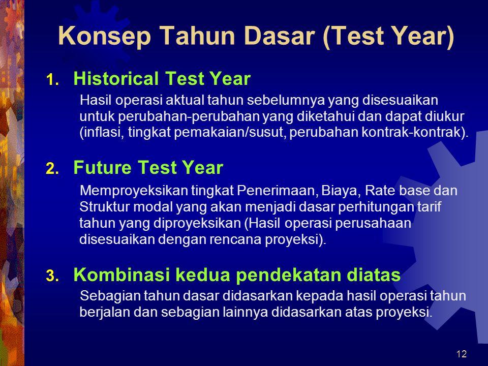 Konsep Tahun Dasar (Test Year)