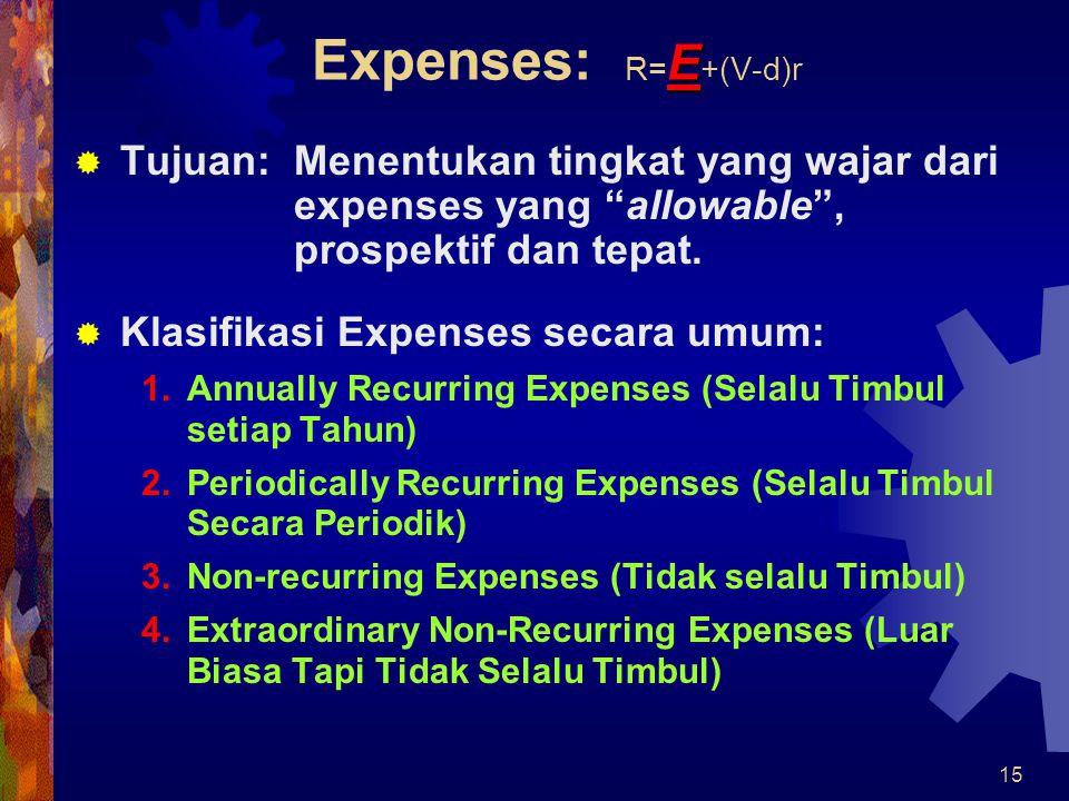 Expenses: R=E+(V-d)r Tujuan: Menentukan tingkat yang wajar dari expenses yang allowable , prospektif dan tepat.