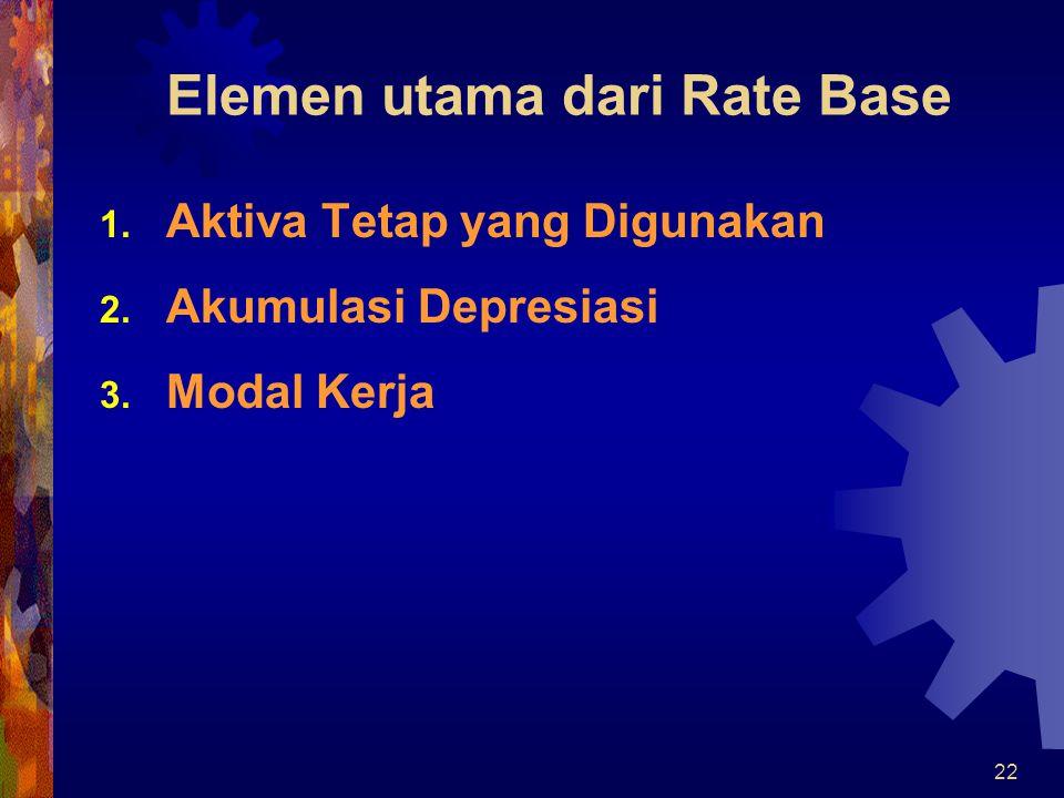 Elemen utama dari Rate Base
