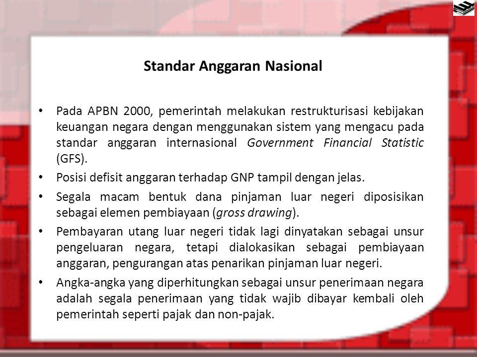 Standar Anggaran Nasional