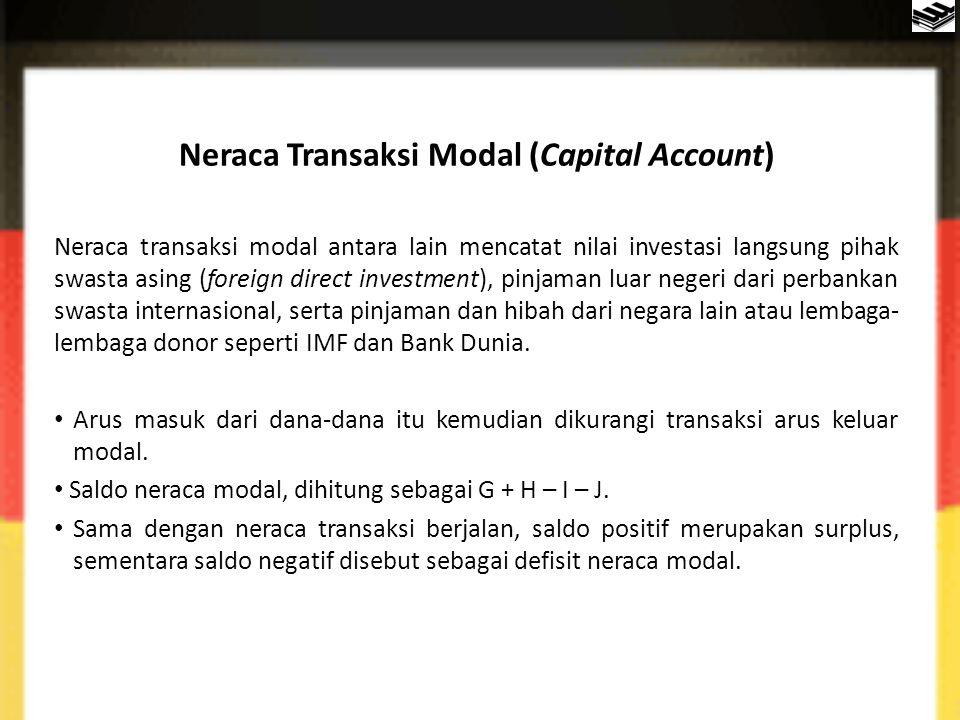 Neraca Transaksi Modal (Capital Account)